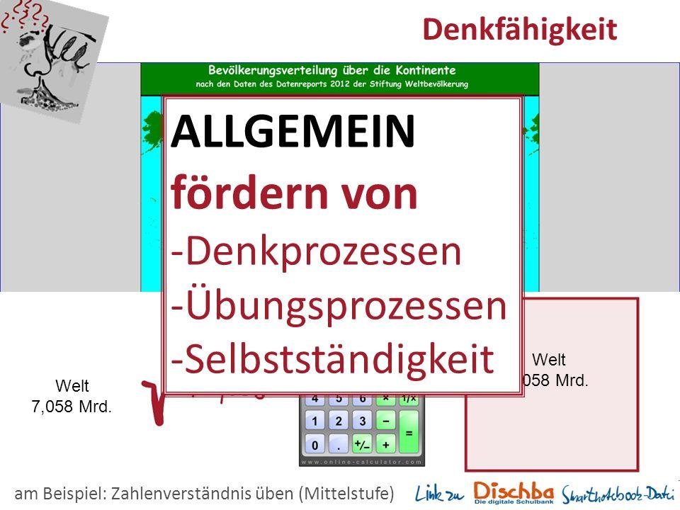 14 Denkfähigkeit Welt 7,058 Mrd. am Beispiel: Zahlenverständnis üben (Mittelstufe) Welt 7,058 Mrd. ALLGEMEIN fördern von -Denkprozessen -Übungsprozess