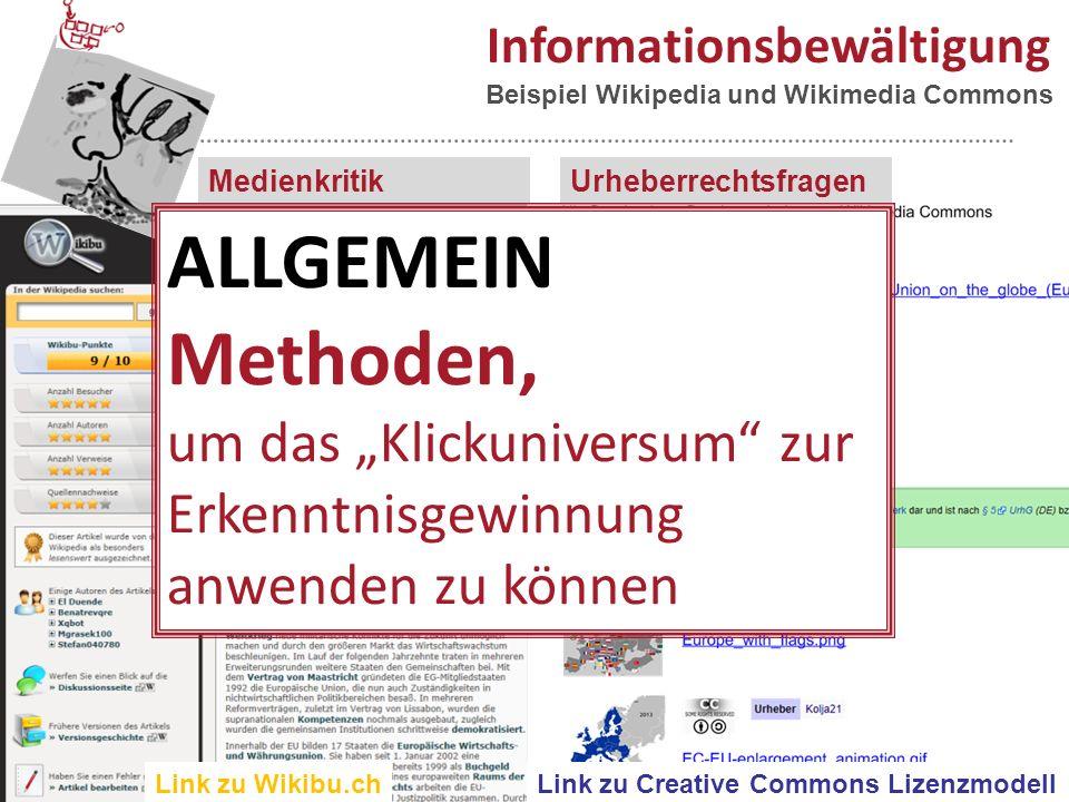 22 Informationsbewältigung UrheberrechtsfragenMedienkritik Link zu Wikibu.ch Beispiel Wikipedia und Wikimedia Commons Link zu Creative Commons Lizenzm
