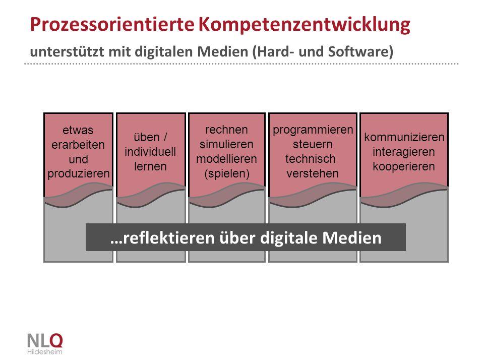 Prozessorientierte Kompetenzentwicklung unterstützt mit digitalen Medien (Hard- und Software) etwas erarbeiten und produzieren üben / individuell lern