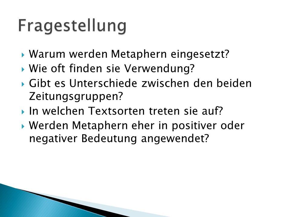 ZeitungMetaphern % Heute15,0% Österreich15,4% Presse14,6% Standard15,9%