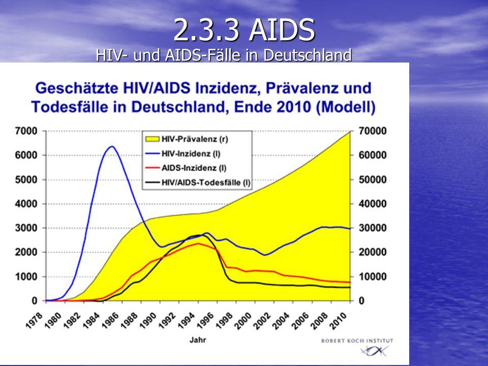 2.3.3 AIDS Quelle: Robert Koch Institut 2009 HIV- und AIDS-Fälle in Deutschland