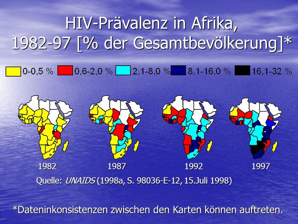 HIV-Prävalenz in Afrika, 1982-97 [% der Gesamtbevölkerung]* 1982198719921997 Quelle: UNAIDS (1998a, S. 98036-E-12, 15.Juli 1998) *Dateninkonsistenzen