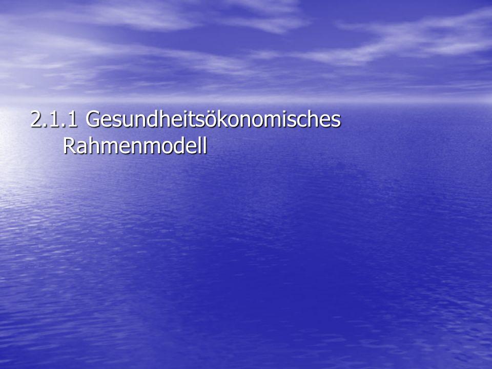 Einschleppung: Beispiel Pest Pest (1347-1352)Pest (1347-1352) –Wahrscheinlich aus Zentralasien –Einschleppung nach Europa über Händler / Schiffe –Ausbreitung über ganz Europa –geschätzt 25 Millionen Tote (1/3 der europäischen Bevölkerung) –Heute: weltweite Ausbreitung, durch Antibiotika fast vollständig verschwunden http://www.scilogs.de/blogs/gallery/25/Pestilence_spreading_1347- 1351_europe.png