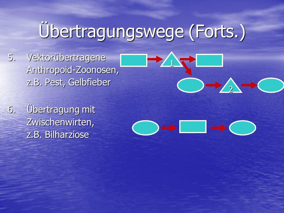 5.Vektorübertragene Anthropoid-Zoonosen, z.B. Pest, Gelbfieber 6.Übertragung mit Zwischenwirten, z.B. Bilharziose 2 1 Übertragungswege (Forts.)