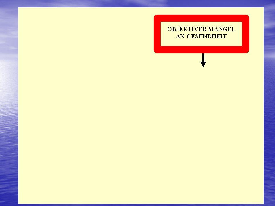 ADHS Ursachen ( Risikofaktoren)Ursachen ( Risikofaktoren) –Genetisch: Anormalität der zerebralen Signalverarbeitung (bis zum fragilen X-Syndom) –Schwangerschafts- und Geburtskomplikationen –erniedrigtes Geburtsgewicht –Infektionen –Schadstoffe –Erkrankungen oder Verletzungen des Zentralen Nervensystems –Erziehungsfehler, Vernachlässigung Keine Zurechenbarkeit von Ursache und WirkungKeine Zurechenbarkeit von Ursache und Wirkung