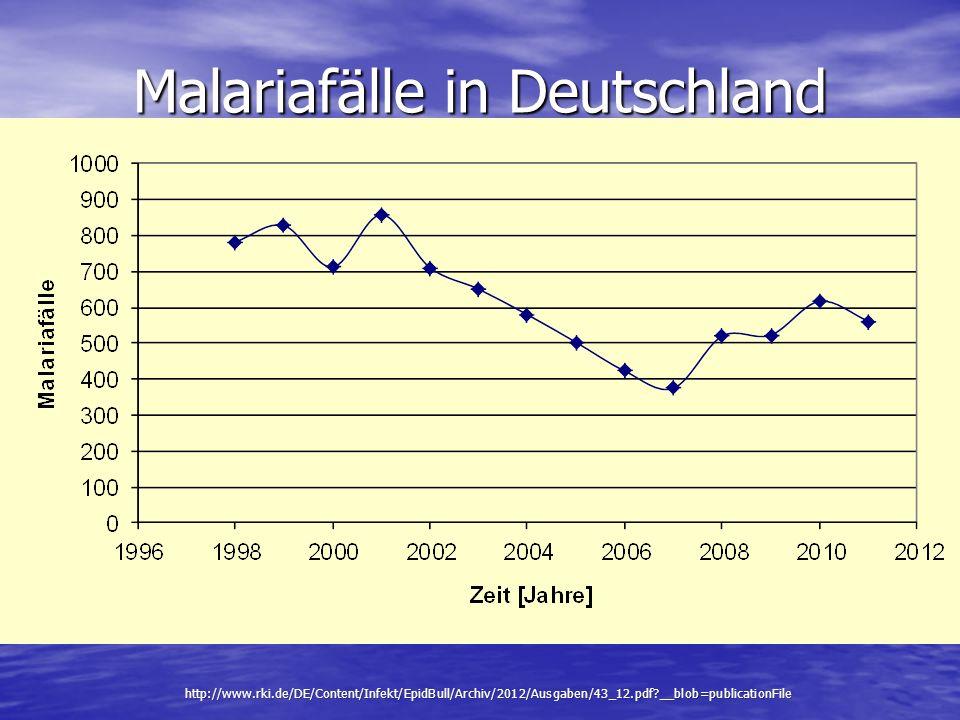 Malariafälle in Deutschland http://www.rki.de/DE/Content/Infekt/EpidBull/Archiv/2012/Ausgaben/43_12.pdf?__blob=publicationFile