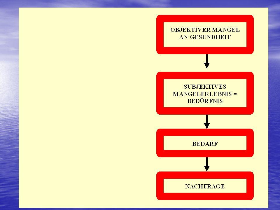 Zwischenwirt: Der Zwischenwirt ist in den Zyklus eingebunden.