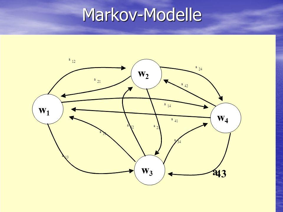 Markov-Modelle a 12 a 24 a 41 a 42 a 14 a 21 a 23 a 32 a 31 a 13 a 34 a 43 w1w1 w2w2 w4w4 w3w3
