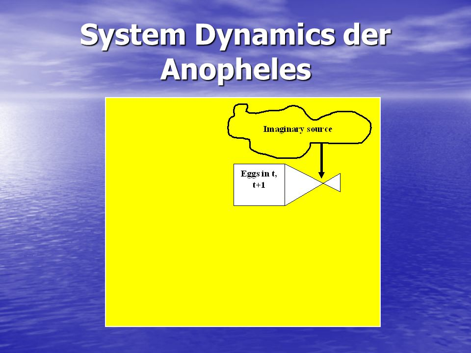 System Dynamics der Anopheles
