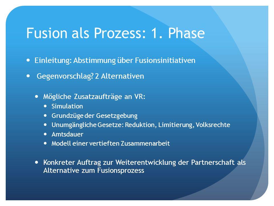 Fusion als Prozess: 1. Phase Einleitung: Abstimmung über Fusionsinitiativen Gegenvorschlag? 2 Alternativen Mögliche Zusatzaufträge an VR: Simulation G