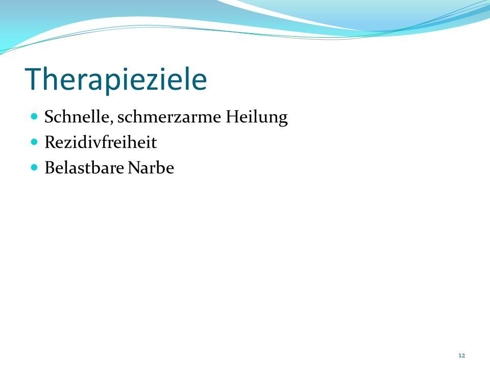 Therapieziele Schnelle, schmerzarme Heilung Rezidivfreiheit Belastbare Narbe 12