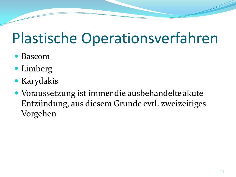Plastische Operationsverfahren Bascom Limberg Karydakis Voraussetzung ist immer die ausbehandelte akute Entzündung, aus diesem Grunde evtl. zweizeitig