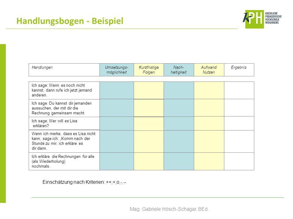 Handlungsbogen - Beispiel Mag.Gabriele Hösch-Schagar, BEd.