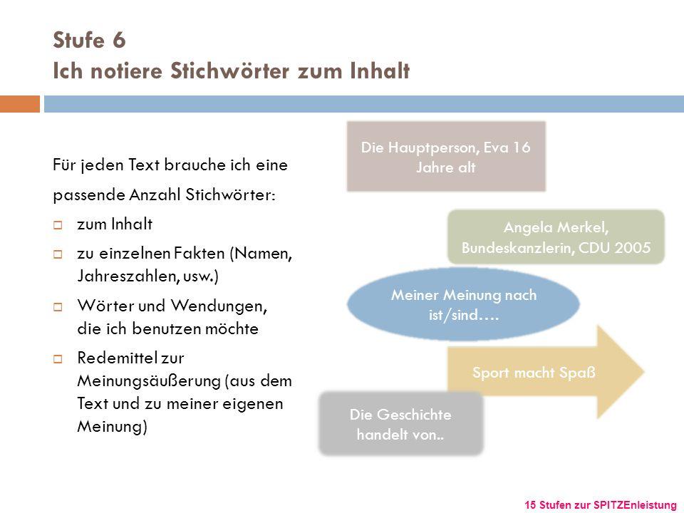 Stufe 6 Ich notiere Stichwörter zum Inhalt Für jeden Text brauche ich eine passende Anzahl Stichwörter: zum Inhalt zu einzelnen Fakten (Namen, Jahreszahlen, usw.) Wörter und Wendungen, die ich benutzen möchte Redemittel zur Meinungsäußerung (aus dem Text und zu meiner eigenen Meinung) 15 Stufen zur SPITZEnleistung Die Hauptperson, Eva 16 Jahre alt Angela Merkel, Bundeskanzlerin, CDU 2005 Meiner Meinung nach ist/sind….