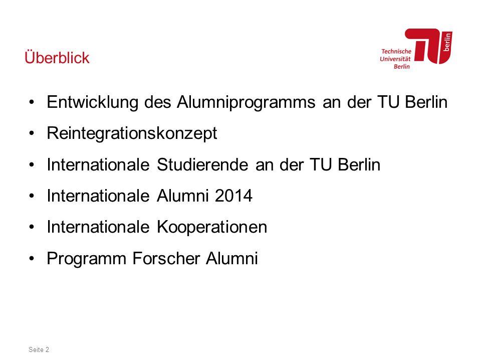 Seite 2 Überblick Entwicklung des Alumniprogramms an der TU Berlin Reintegrationskonzept Internationale Studierende an der TU Berlin Internationale Al