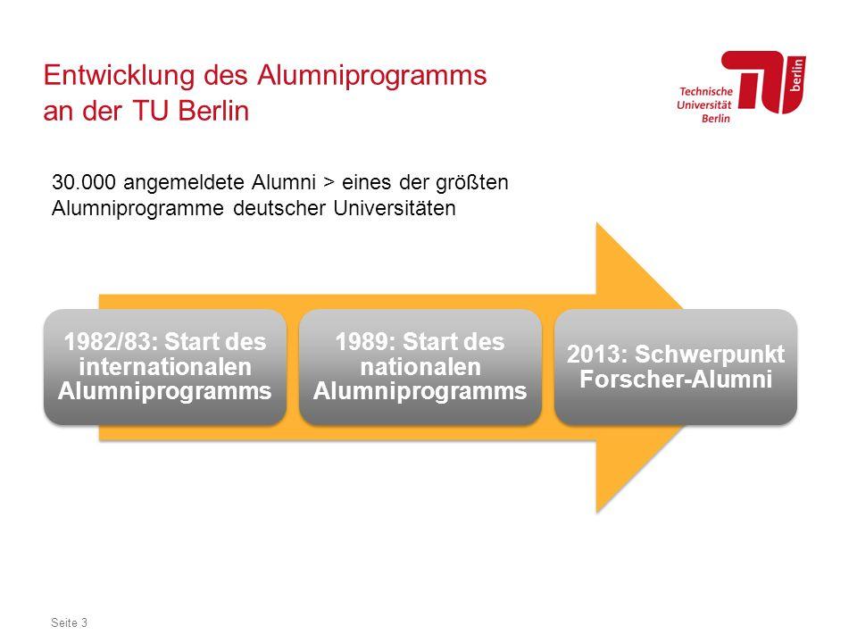Entwicklung des Alumniprogramms an der TU Berlin 1982/83: Start des internationalen Alumniprogramms 1989: Start des nationalen Alumniprogramms 2013: S