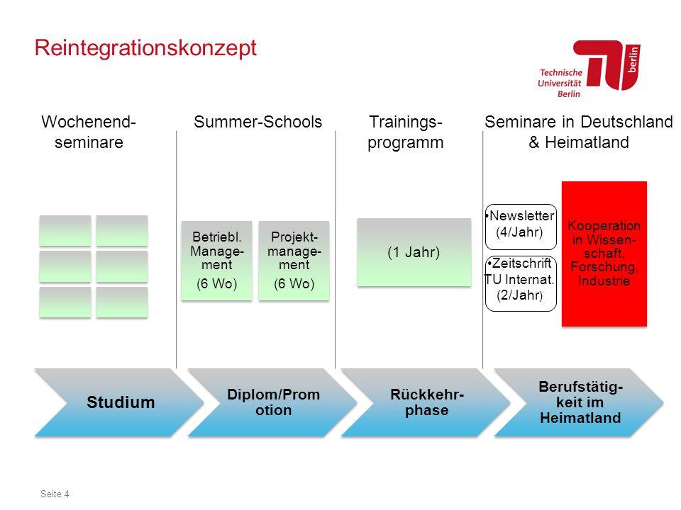 Reintegrationskonzept Studium Diplom/Prom otion Rückkehr- phase Berufstätig- keit im Heimatland Seite 4 Wochenend- seminare Betriebl. Manage- ment (6