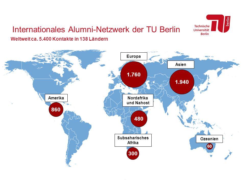 Internationales Alumni-Netzwerk der TU Berlin 1.940 860 Europa Asien Ozeanien Nordafrika und Nahost Amerika 60 Weltweit ca. 5.400 Kontakte in 138 Länd