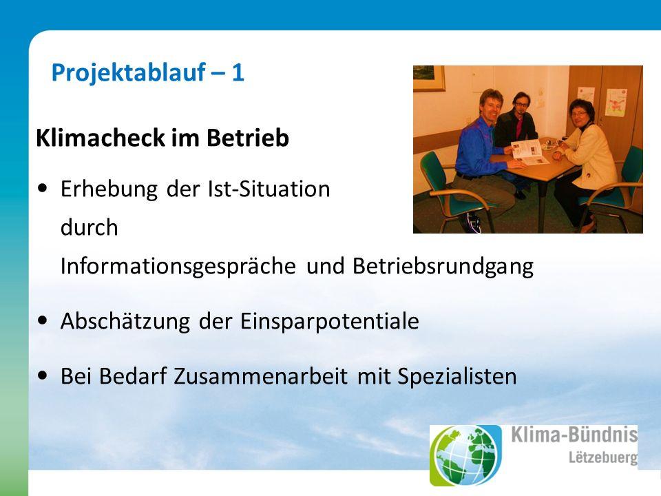 Projektablauf – 1 Klimacheck im Betrieb Erhebung der Ist-Situation durch Informationsgespräche und Betriebsrundgang Abschätzung der Einsparpotentiale Bei Bedarf Zusammenarbeit mit Spezialisten