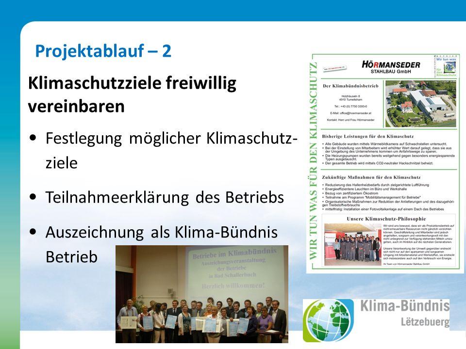 Projektablauf – 2 Klimaschutzziele freiwillig vereinbaren Festlegung möglicher Klimaschutz- ziele Teilnahmeerklärung des Betriebs Auszeichnung als Klima-Bündnis Betrieb