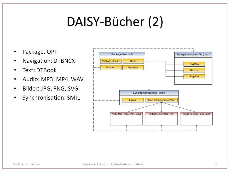 Wolfram EberiusUniversal Design – Potentiale von DAISY4 DAISY-Bücher (2) Package: OPF Navigation: DTBNCX Text: DTBook Audio: MP3, MP4, WAV Bilder: JPG