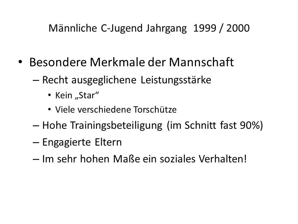 Männliche C-Jugend Jahrgang 1999 / 2000 Besondere Merkmale der Mannschaft – Recht ausgeglichene Leistungsstärke Kein Star Viele verschiedene Torschütz