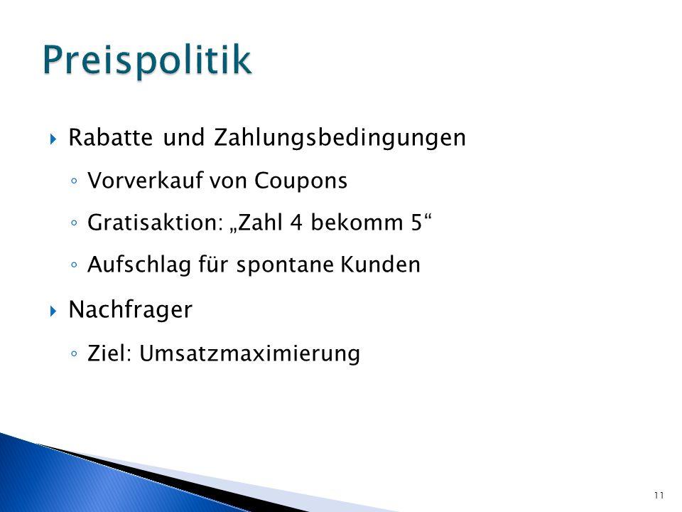 Rabatte und Zahlungsbedingungen Vorverkauf von Coupons Gratisaktion: Zahl 4 bekomm 5 Aufschlag für spontane Kunden Nachfrager Ziel: Umsatzmaximierung