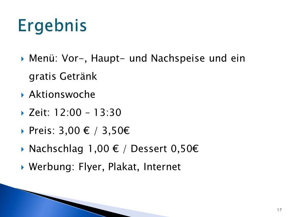 Menü: Vor-, Haupt- und Nachspeise und ein gratis Getränk Aktionswoche Zeit: 12:00 – 13:30 Preis: 3,00 / 3,50 Nachschlag 1,00 / Dessert 0,50 Werbung: F