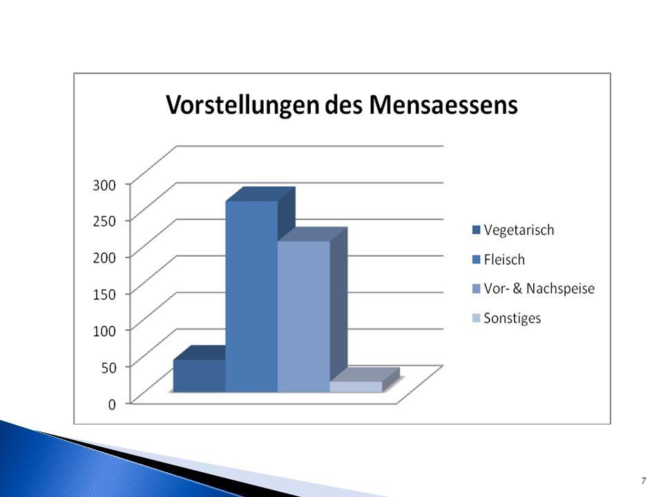 Marketing DVDs Wöhe: Einführung in die allgemeine Betriebswirtschaftslehre BWL-Buch: Betriebswirtschaftslehre der Unternehmung 18