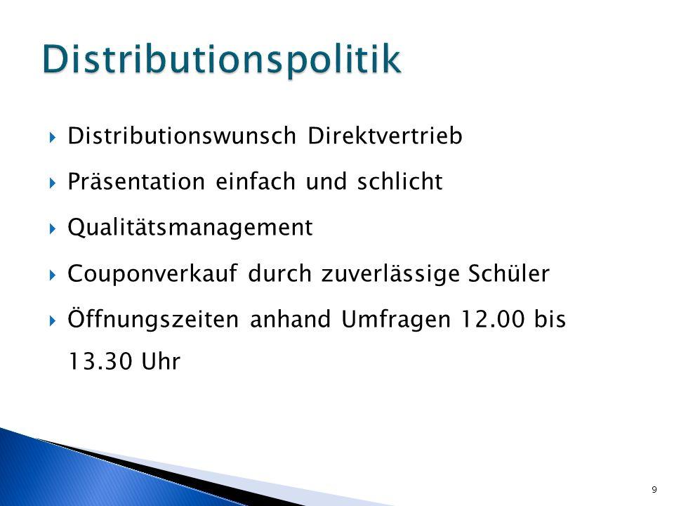 Distributionswunsch Direktvertrieb Präsentation einfach und schlicht Qualitätsmanagement Couponverkauf durch zuverlässige Schüler Öffnungszeiten anhan