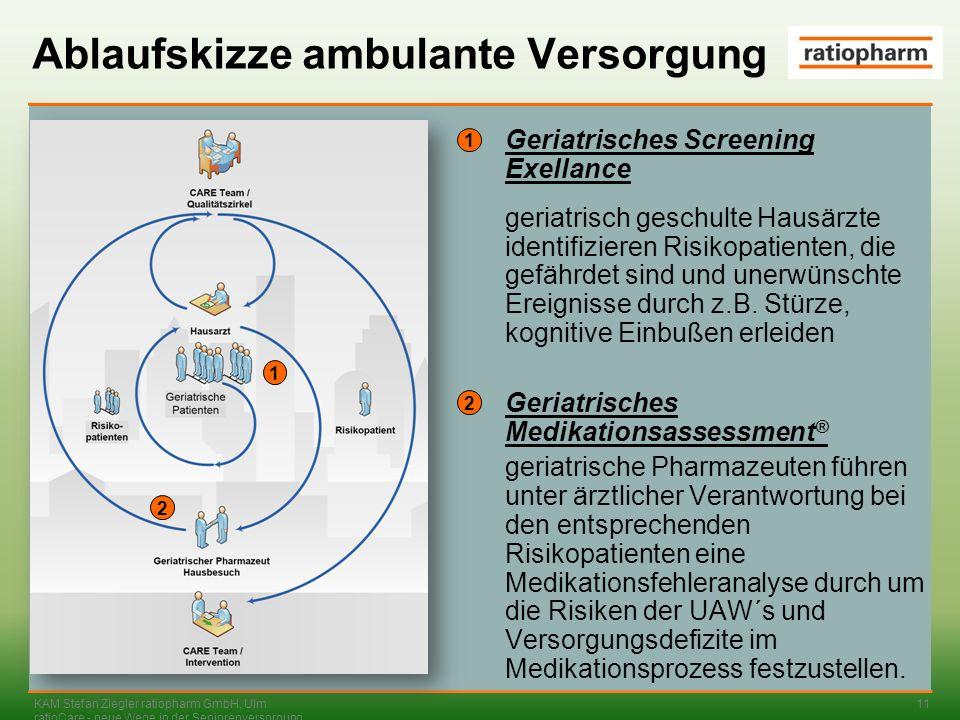 Ablaufskizze ambulante Versorgung KAM Stefan Ziegler ratiopharm GmbH, Ulm ratioCare - neue Wege in der Seniorenversorgung 11 Geriatrisches Screening E