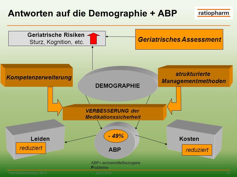 28.01.2014Thomas Brandenburg, TEVA14 Antworten auf die Demographie + ABP Geriatrische Risiken Sturz, Kognition, etc. Geriatrisches Assessment DEMOGRAP