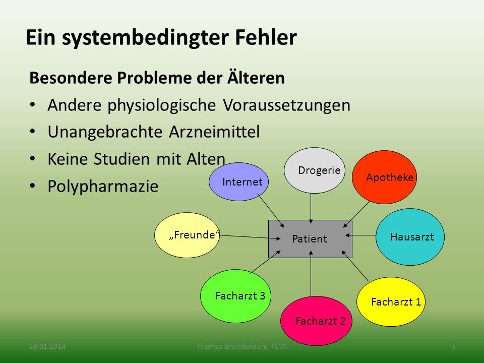 3 Ein systembedingter Fehler Besondere Probleme der Älteren Andere physiologische Voraussetzungen Unangebrachte Arzneimittel Keine Studien mit Alten P