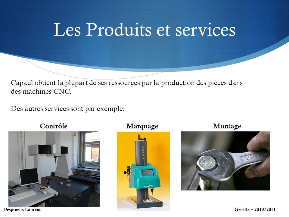 Les Produits et services Capaul obtient la plupart de ses ressources par la production des pièces dans des machines CNC.