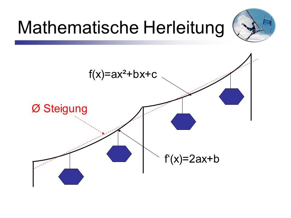 Mathematische Herleitung f(x)=ax²+bx+c Ø Steigung f(x)=2ax+b