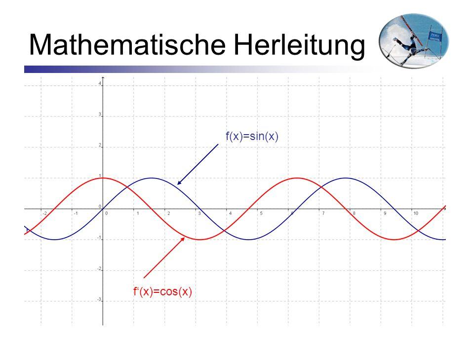 Mathematische Herleitung f(x)=sin(x) f(x)=cos(x)