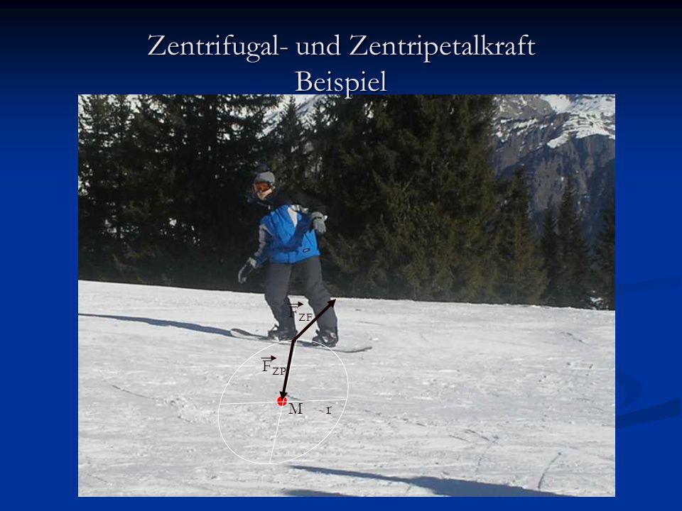 Zentrifugal- und Zentripetalkraft Beispiel rM F ZP F ZF