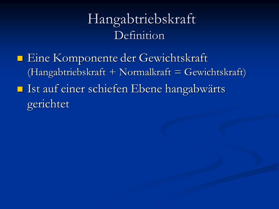 Hangabtriebskraft Definition Eine Komponente der Gewichtskraft (Hangabtriebskraft + Normalkraft = Gewichtskraft) Eine Komponente der Gewichtskraft (Ha