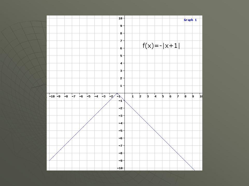 Betragsfunktion Funktion aus mehreren Einzelfunktionen f(x)=-|x+1|