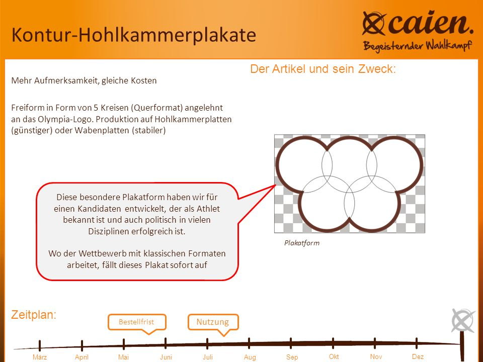 Zeitplan: Der Artikel und sein Zweck: MärzAprilMai JuniJuliAugSep OktNovDez Kontur-Hohlkammerplakate Mehr Aufmerksamkeit, gleiche Kosten Freiform in Form von 5 Kreisen (Querformat) angelehnt an das Olympia-Logo.