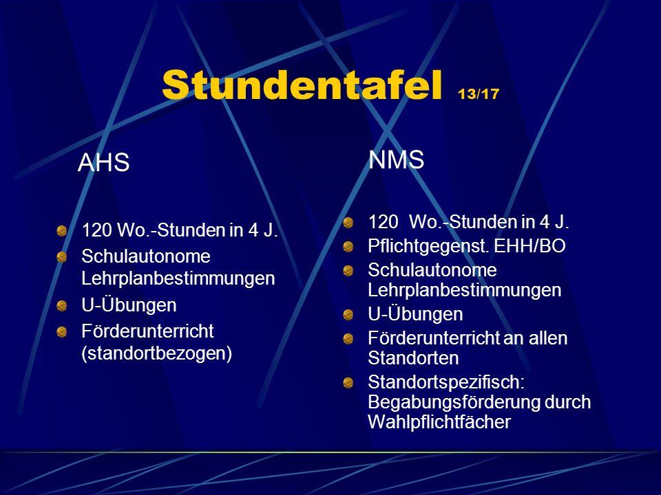 Stundentafel 13/17 AHS 120 Wo.-Stunden in 4 J. Schulautonome Lehrplanbestimmungen U-Übungen Förderunterricht (standortbezogen) NMS 120 Wo.-Stunden in