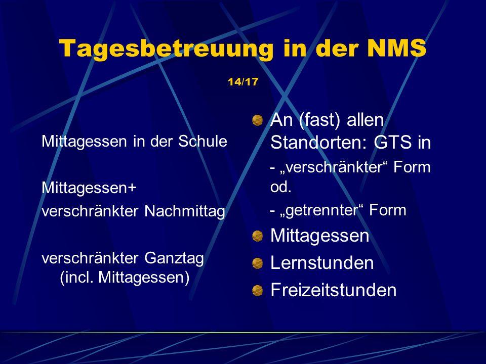 Tagesbetreuung in der NMS 14/17 Mittagessen in der Schule Mittagessen+ verschränkter Nachmittag verschränkter Ganztag (incl. Mittagessen) An (fast) al