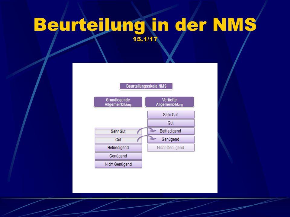 Beurteilung in der NMS 15.1/17
