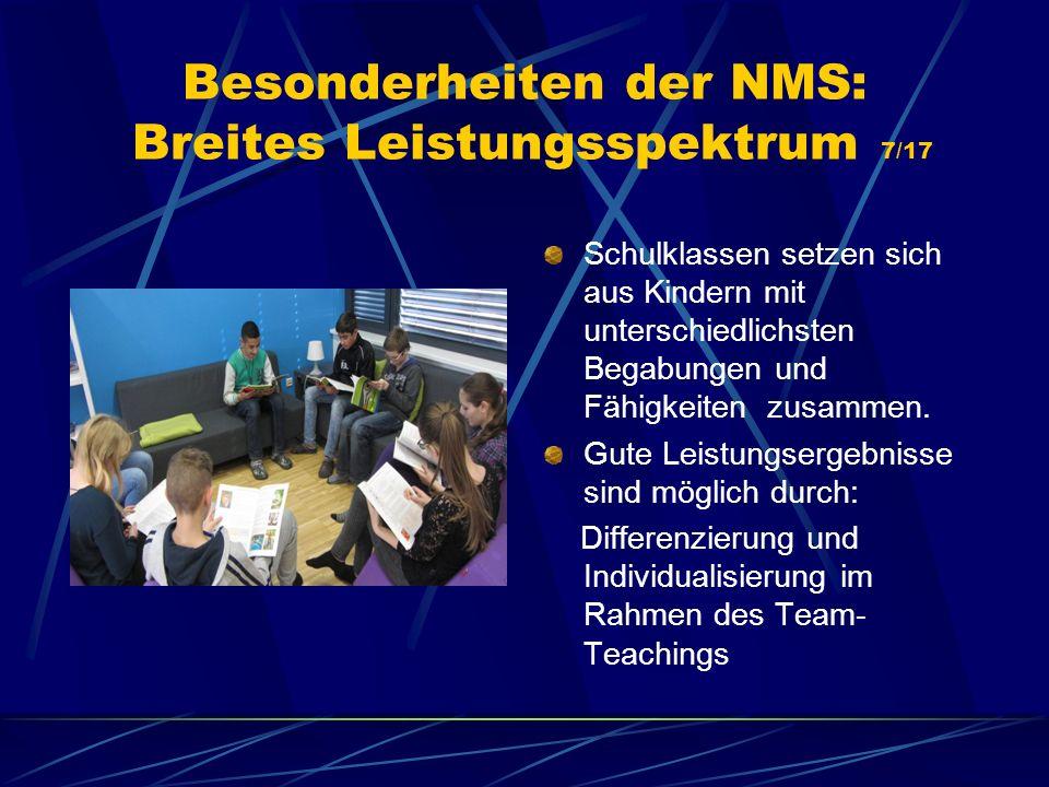 Besonderheiten der NMS: Breites Leistungsspektrum 7/17 Schulklassen setzen sich aus Kindern mit unterschiedlichsten Begabungen und Fähigkeiten zusamme