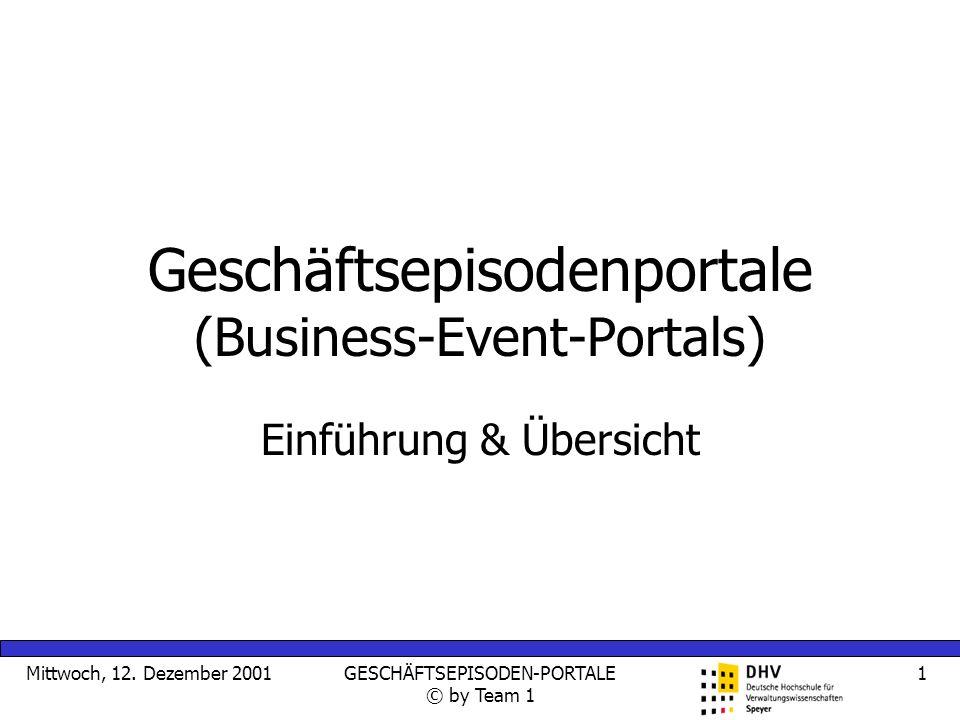 Mittwoch, 12. Dezember 2001GESCHÄFTSEPISODEN-PORTALE © by Team 1 1 Geschäftsepisodenportale (Business-Event-Portals) Einführung & Übersicht