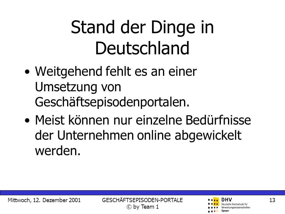 Mittwoch, 12. Dezember 2001GESCHÄFTSEPISODEN-PORTALE © by Team 1 13 Stand der Dinge in Deutschland Weitgehend fehlt es an einer Umsetzung von Geschäft