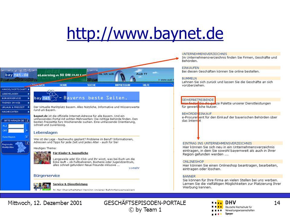 Mittwoch, 12. Dezember 2001GESCHÄFTSEPISODEN-PORTALE © by Team 1 14 http://www.baynet.de