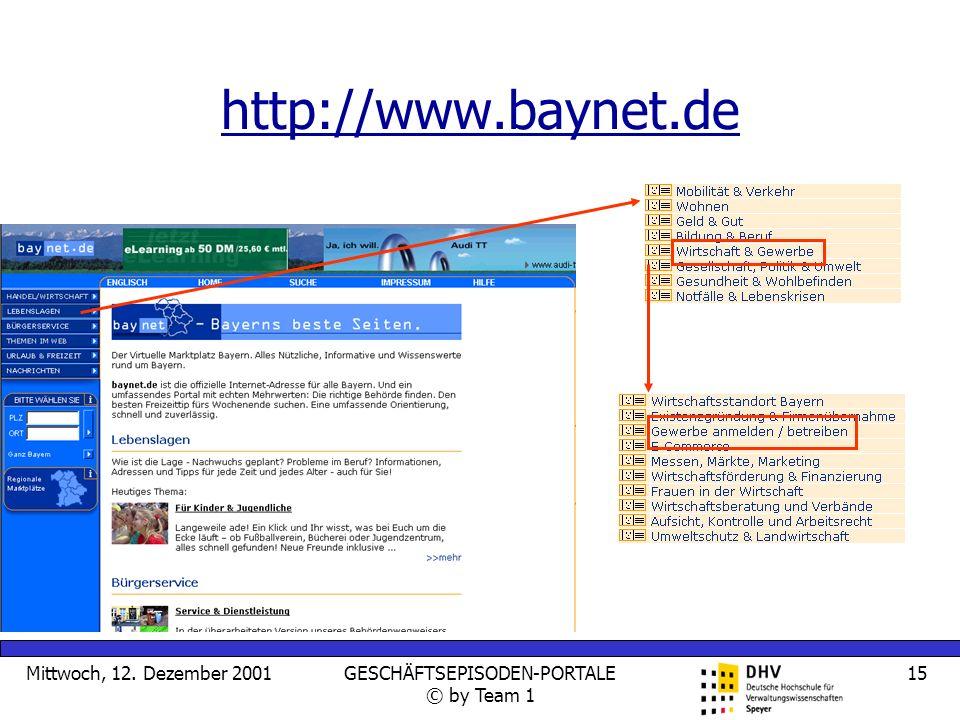 Mittwoch, 12. Dezember 2001GESCHÄFTSEPISODEN-PORTALE © by Team 1 15 http://www.baynet.de