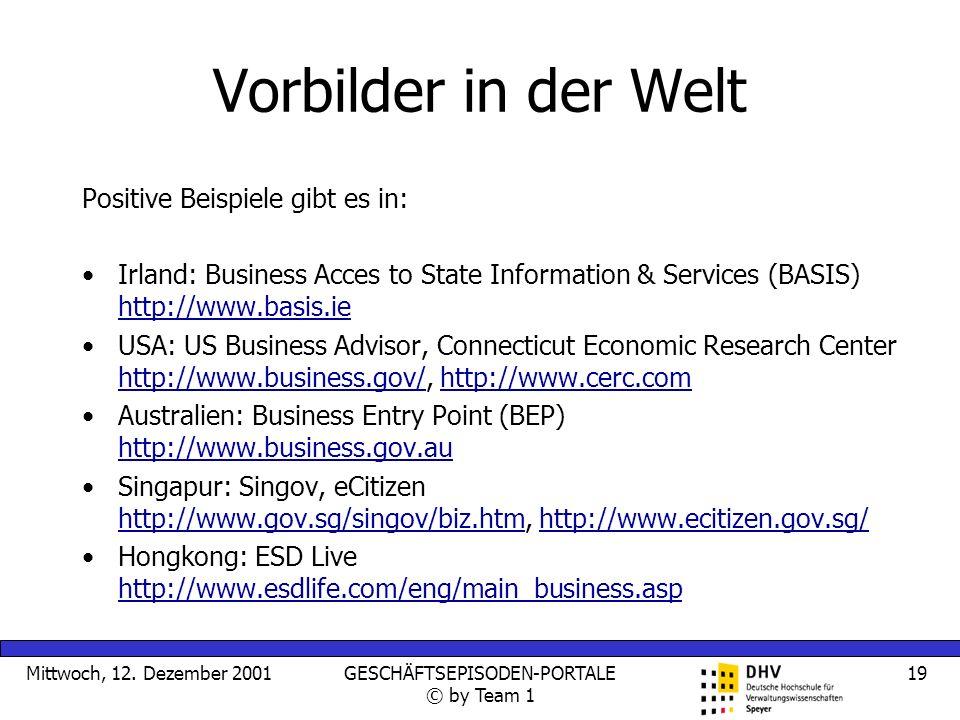 Mittwoch, 12. Dezember 2001GESCHÄFTSEPISODEN-PORTALE © by Team 1 19 Vorbilder in der Welt Positive Beispiele gibt es in: Irland: Business Acces to Sta