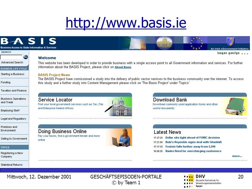 Mittwoch, 12. Dezember 2001GESCHÄFTSEPISODEN-PORTALE © by Team 1 20 http://www.basis.ie
